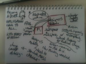 Design Manifestos Photo 2