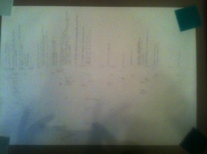 Work In Progress Design Timeline