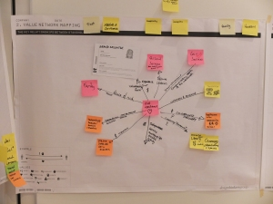 Stakeholder Value Mapping of our company